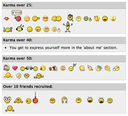 Emoticon's adquiridos en Plurk